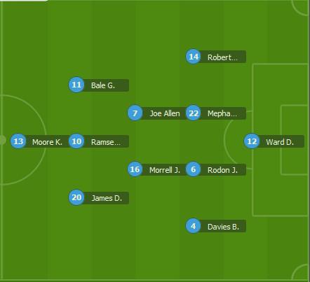 Tip bóng đá hôm nay: Thổ Nhĩ Kỳ vs Xứ Wales