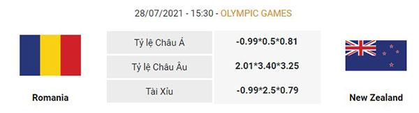 Tỷ lệ U23 Romania vs U23 New Zealand