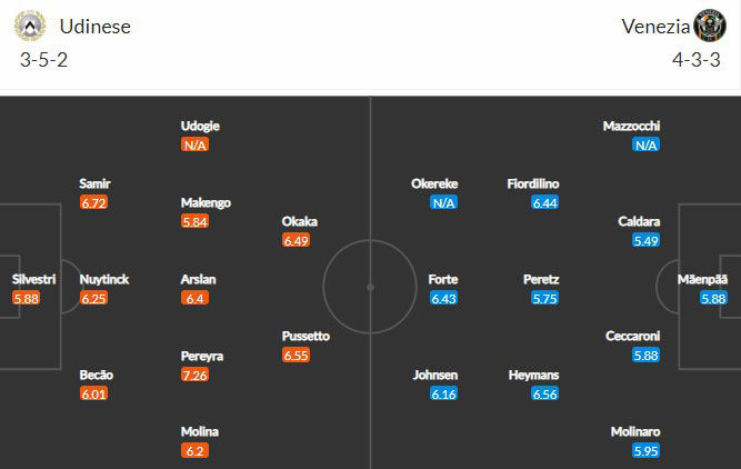 Soi kèo Udinese vs Venezia, 23h30 ngày 27/8: 3 điểm trong tầm tay