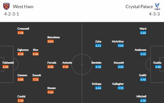 đội hình dự kiến West Ham vs Crystal Palace