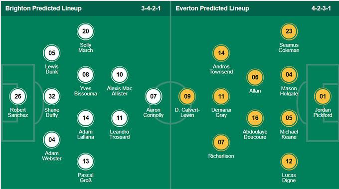 đội hình dự kiến Brighton vs everton