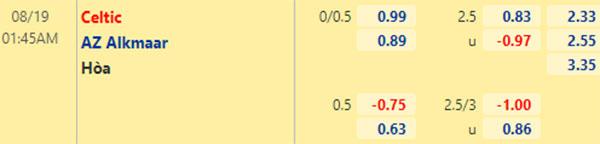 Tỷ lệ Celtic vs AZ Alkmaar