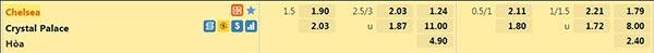 Tỷ lệ Chelsea vs Crystal Palace