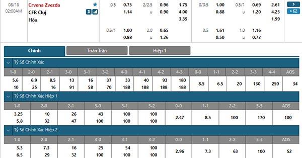 Tỷ lệ Crvena Zvezda vs CFR Cluj3