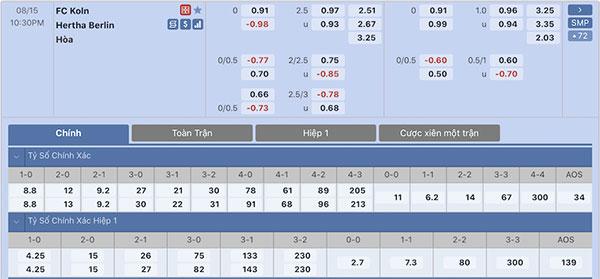 Tỷ lệ FC Koln vs Hertha Berlin