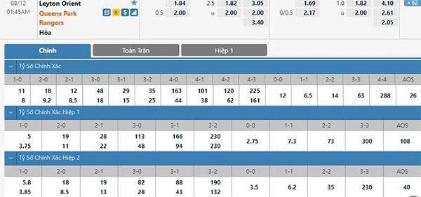 Tỷ lệ Leyton vs QPR