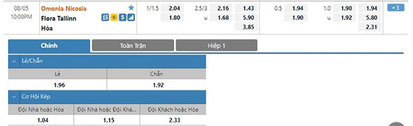 Tỷ lệ Omonia Nicosia vs Flora Tallinn