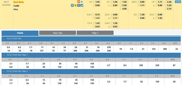 Tỷ lệ Real Betis vs Cadiz