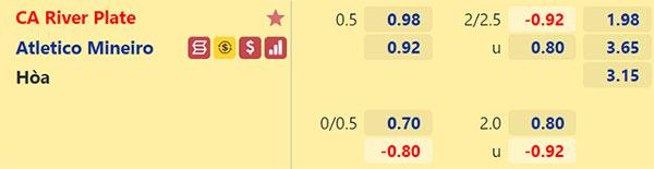 Tỷ lệ River Plate vs Atletico Mineiro
