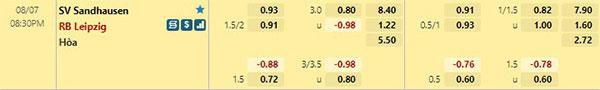 Tỷ lệ Sandhausen vs Leipzig