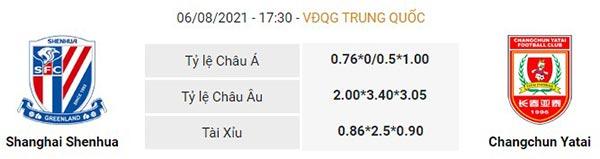 Tỷ lệ Shenhua vs Changchun Yatai
