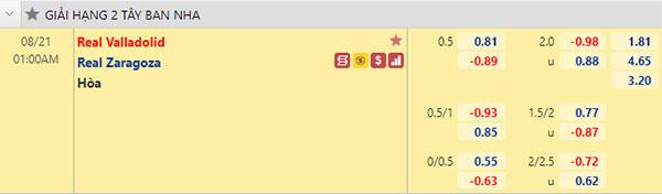 Tỷ lệ Valladolid vs Zaragoza