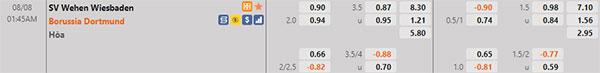 Tỷ lệ Wehen vs Dortmund