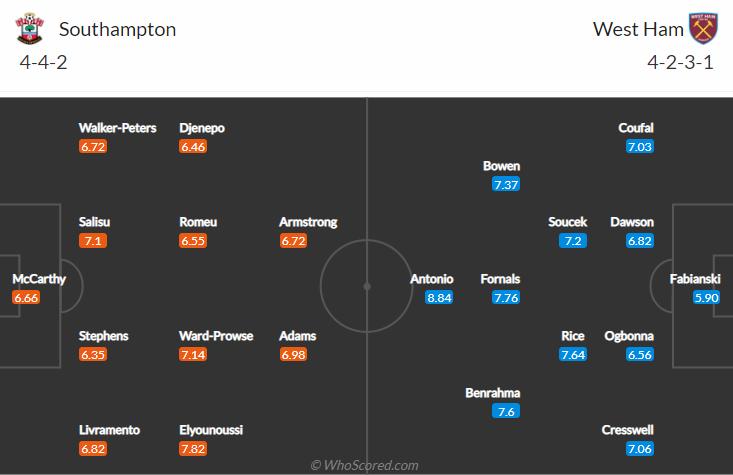 đội hình dự kiến southampton vs west Ham