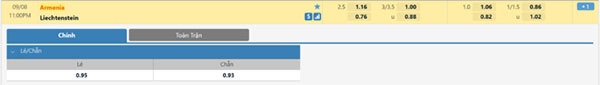 Tỷ lệ Armenia vs Liechtenstein