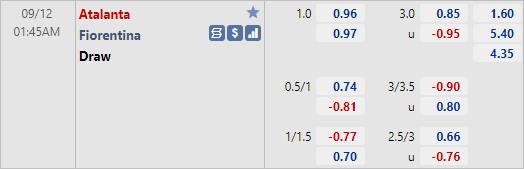 tỷ lệ atalanta vs fiorentina
