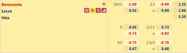 Tỷ lệ Benevento vs Lecce