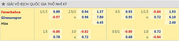 Tỷ lệ Fenerbahce vs Giresunspor