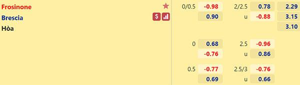 Tỷ lệ Frosinone vs Brescia