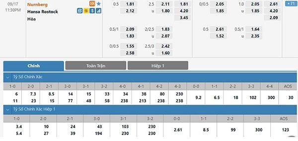 Tỷ lệ Nurnberg vs Hansa Rostock