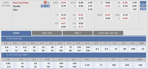 Tỷ lệ Real Sociedad vs Sevilla